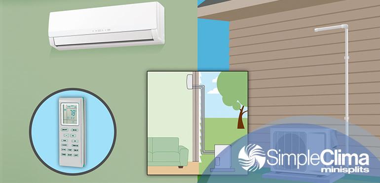 Como instalar aire acondicionado en una habitacion